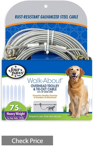 Four Paws Walk-About Overhead Trolley